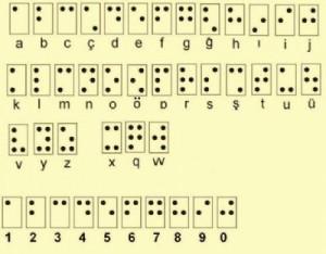 Gorme-ozurluleri-icin_braille_alfabesi-